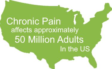 50 million adults affected by chronic pain